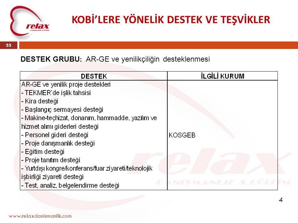 www.relaxdanismanlik.com 35 KOBİ'LERE YÖNELİK DESTEK VE TEŞVİKLER DESTEK GRUBU : AR-GE ve yenilikçiliğin desteklenmesi 4