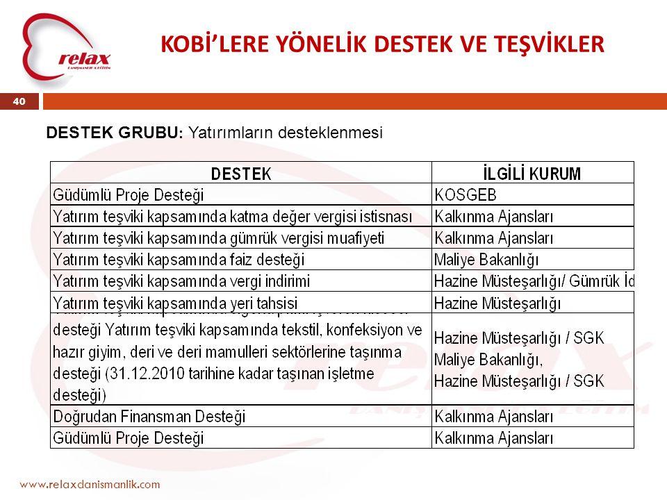 www.relaxdanismanlik.com 40 KOBİ'LERE YÖNELİK DESTEK VE TEŞVİKLER DESTEK GRUBU : Yatırımların desteklenmesi
