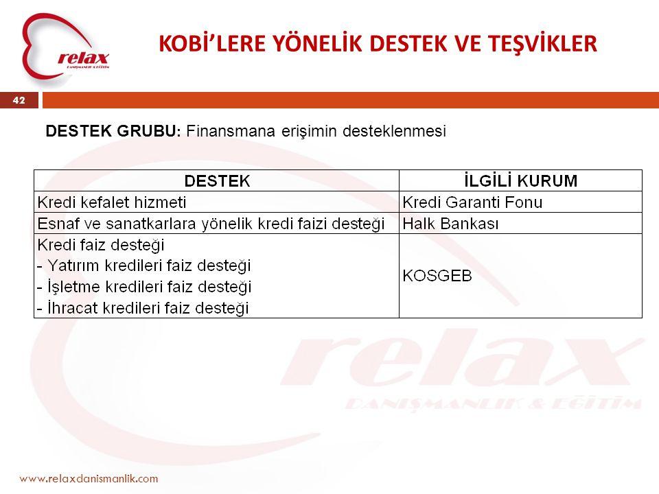 www.relaxdanismanlik.com 42 KOBİ'LERE YÖNELİK DESTEK VE TEŞVİKLER DESTEK GRUBU : Finansmana erişimin desteklenmesi
