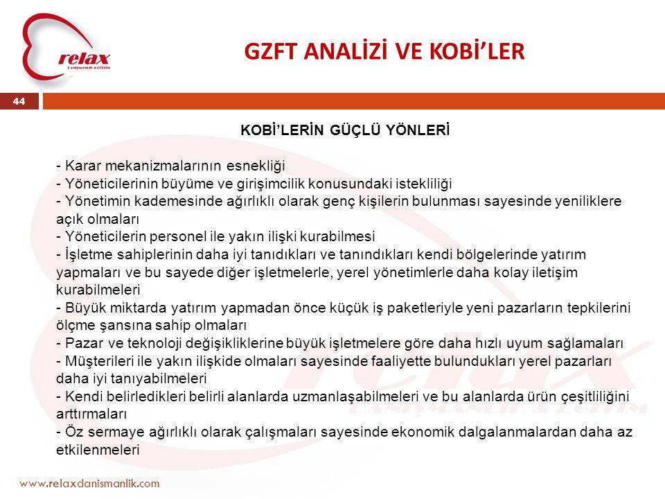 GZFT ANALİZİ VE KOBİ'LER www.relaxdanismanlik.com 44 KOBİ'LERİN GÜÇLÜ YÖNLERİ - Karar mekanizmalarının esnekliği - Yöneticilerinin büyüme ve girişimci