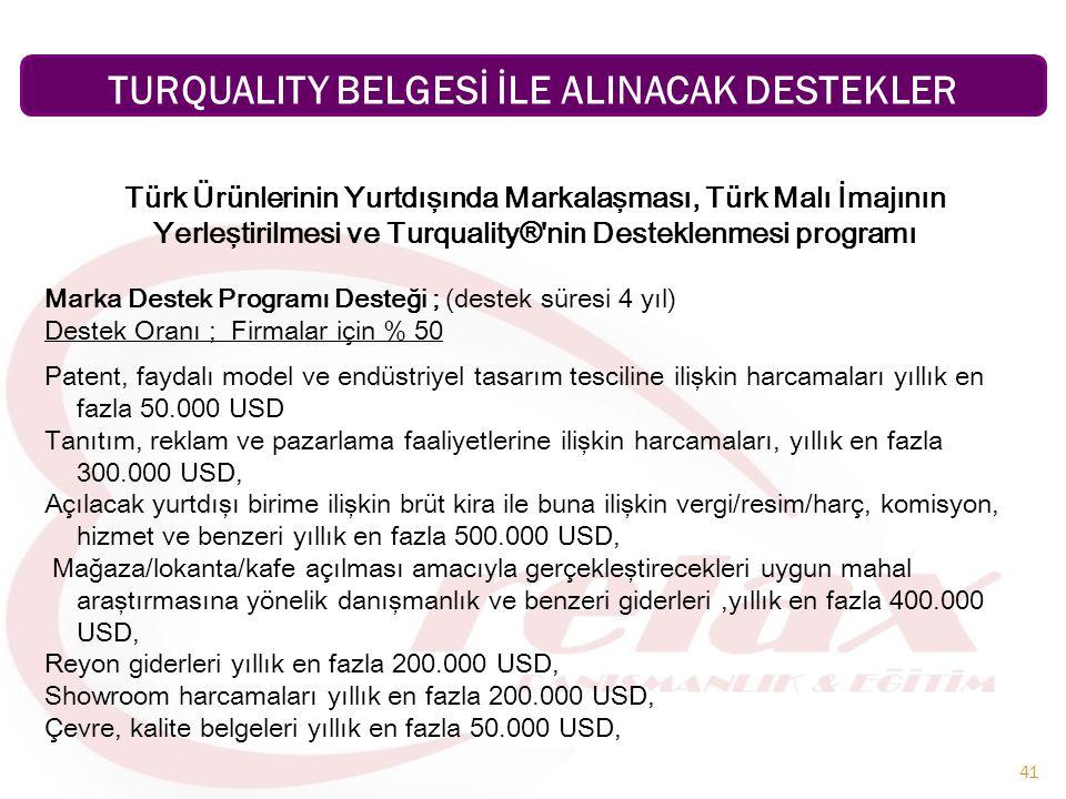 41 Türk Ürünlerinin Yurtdışında Markalaşması, Türk Malı İmajının Yerleştirilmesi ve Turquality® nin Desteklenmesi programı Marka Destek Programı Desteği ; (destek süresi 4 yıl) Destek Oranı ; Firmalar için % 50 Patent, faydalı model ve endüstriyel tasarım tesciline ilişkin harcamaları yıllık en fazla 50.000 USD Tanıtım, reklam ve pazarlama faaliyetlerine ilişkin harcamaları, yıllık en fazla 300.000 USD, Açılacak yurtdışı birime ilişkin brüt kira ile buna ilişkin vergi/resim/harç, komisyon, hizmet ve benzeri yıllık en fazla 500.000 USD, Mağaza/lokanta/kafe açılması amacıyla gerçekleştirecekleri uygun mahal araştırmasına yönelik danışmanlık ve benzeri giderleri,yıllık en fazla 400.000 USD, Reyon giderleri yıllık en fazla 200.000 USD, Showroom harcamaları yıllık en fazla 200.000 USD, Çevre, kalite belgeleri yıllık en fazla 50.000 USD, TURQUALITY BELGESİ İLE ALINACAK DESTEKLER