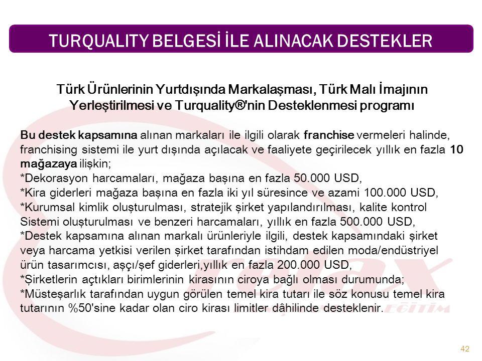 42 Türk Ürünlerinin Yurtdışında Markalaşması, Türk Malı İmajının Yerleştirilmesi ve Turquality®'nin Desteklenmesi programı Bu destek kapsamına alınan