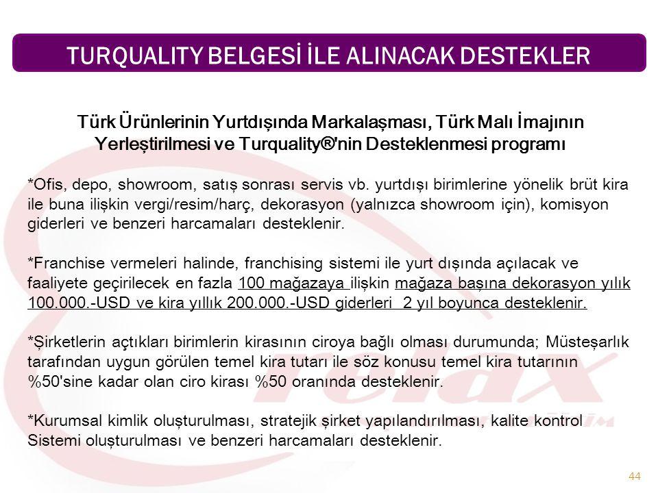 44 Türk Ürünlerinin Yurtdışında Markalaşması, Türk Malı İmajının Yerleştirilmesi ve Turquality® nin Desteklenmesi programı *Ofis, depo, showroom, satış sonrası servis vb.