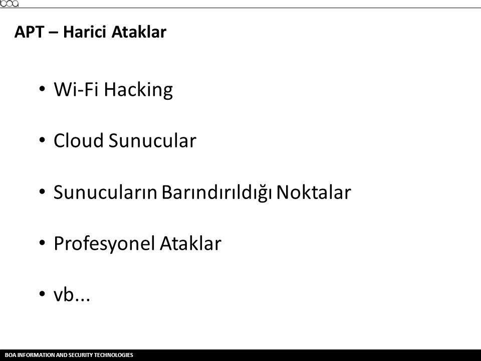 BOA INFORMATION AND SECURITY TECHNOLOGIES APT – Harici Ataklar • Wi-Fi Hacking • Cloud Sunucular • Sunucuların Barındırıldığı Noktalar • Profesyonel A