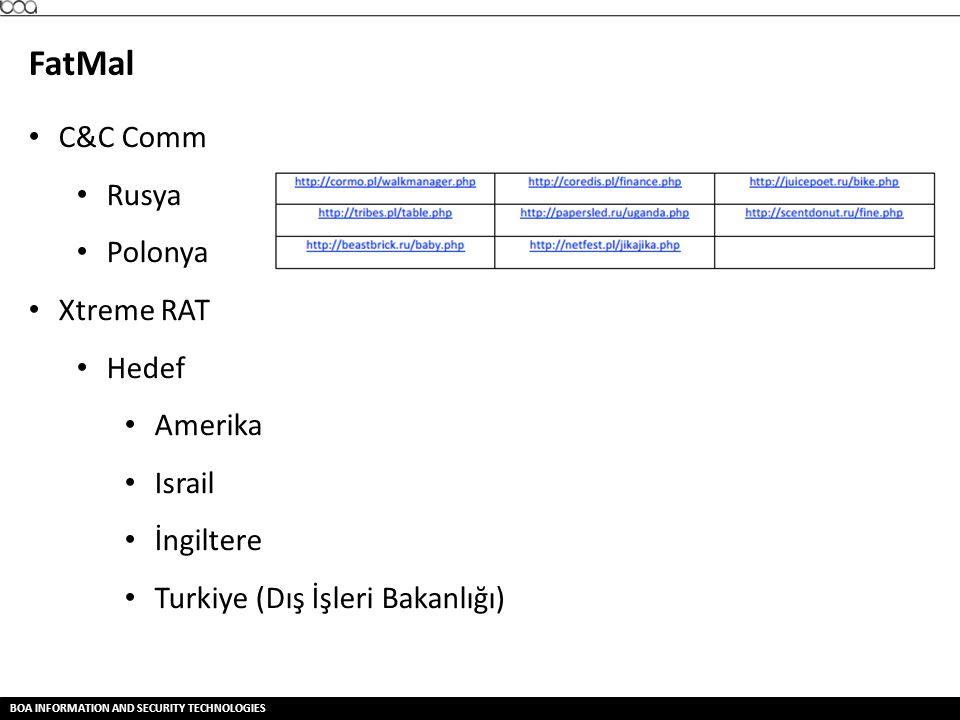 BOA INFORMATION AND SECURITY TECHNOLOGIES FatMal • C&C Comm • Rusya • Polonya • Xtreme RAT • Hedef • Amerika • Israil • İngiltere • Turkiye (Dış İşler