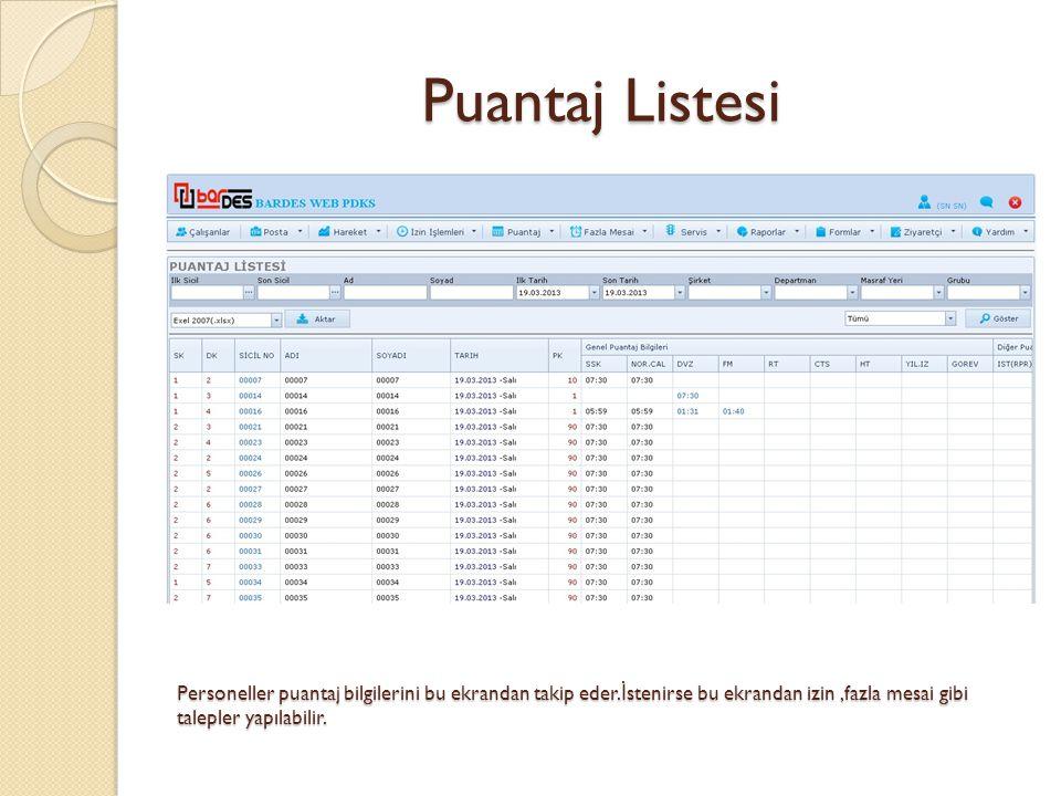Puantaj Listesi Personeller puantaj bilgilerini bu ekrandan takip eder.