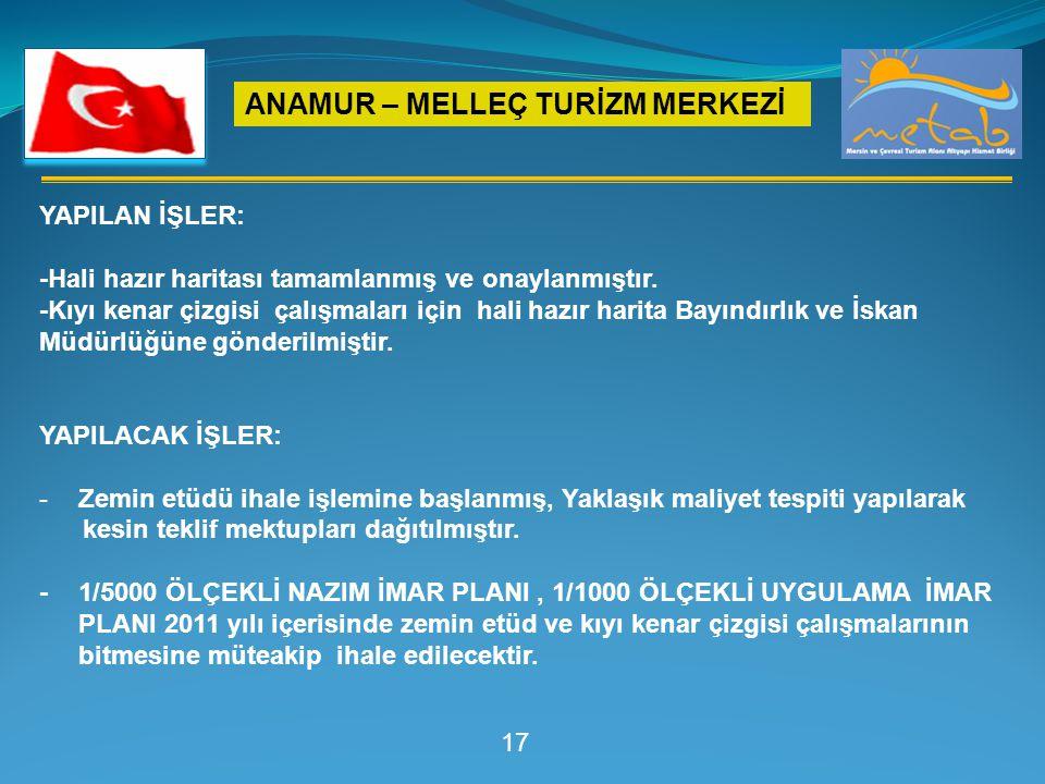 ANAMUR – MELLEÇ TURİZM MERKEZİ YAPILAN İŞLER: -Hali hazır haritası tamamlanmış ve onaylanmıştır. -Kıyı kenar çizgisi çalışmaları için hali hazır harit