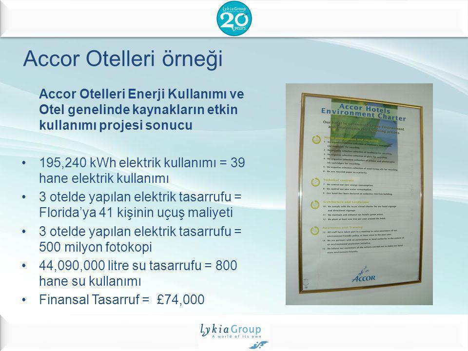 Accor Otelleri örneği Accor Otelleri Enerji Kullanımı ve Otel genelinde kaynakların etkin kullanımı projesi sonucu •195,240 kWh elektrik kullanımı = 3