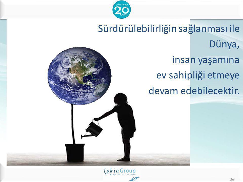Sürdürülebilirliğin sağlanması ile Dünya, insan yaşamına ev sahipliği etmeye devam edebilecektir. 36