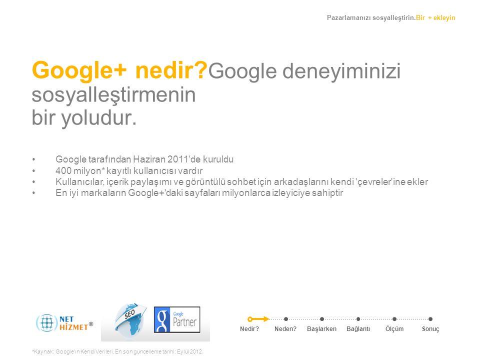 Pazarlamanızı sosyalleştirin.Bir + ekleyin Google+ nedir? Google deneyiminizi sosyalleştirmenin bir yoludur. • Google tarafından Haziran 2011'de kurul