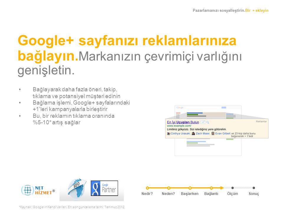 Pazarlamanızı sosyalleştirin.Bir + ekleyin Google+ sayfanızı reklamlarınıza bağlayın. Markanızın çevrimiçi varlığını genişletin. • Bağlayarak daha faz
