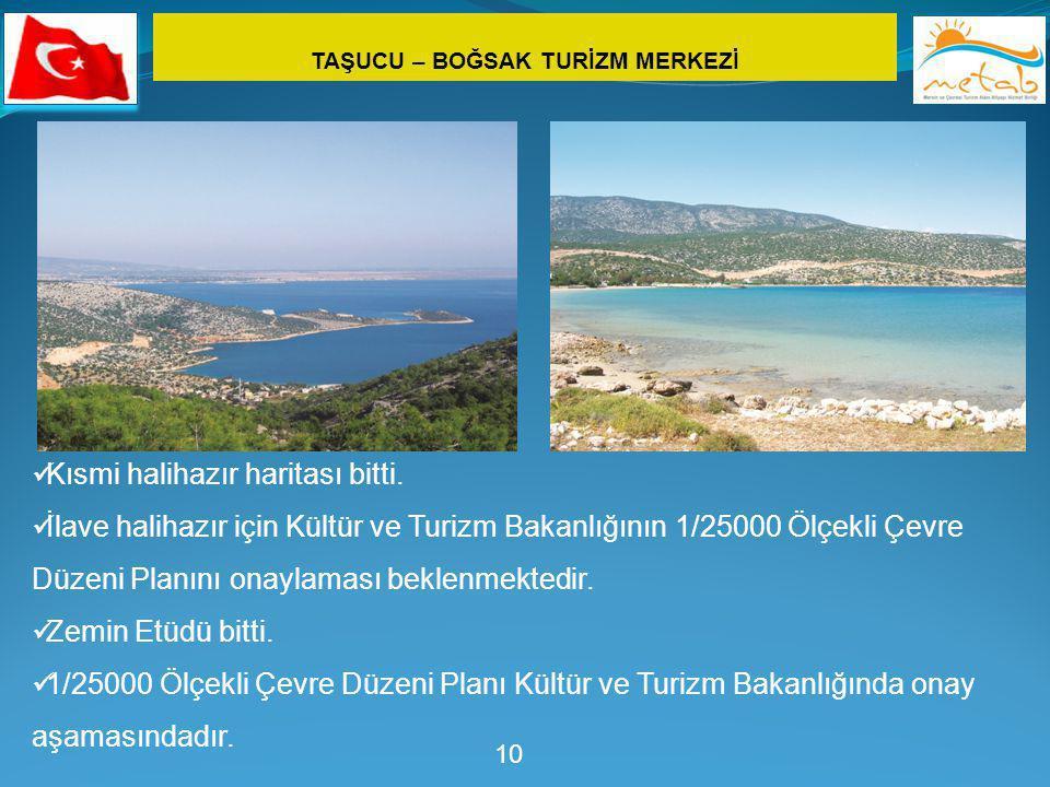  Kısmi halihazır haritası bitti.  İlave halihazır için Kültür ve Turizm Bakanlığının 1/25000 Ölçekli Çevre Düzeni Planını onaylaması beklenmektedir.