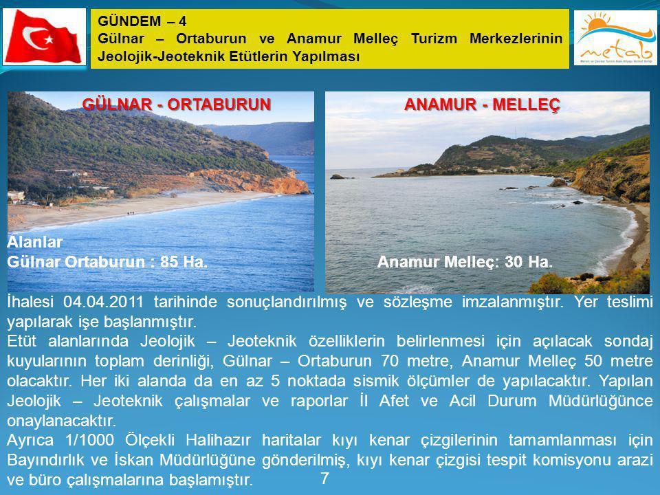 Alanlar Gülnar Ortaburun : 85 Ha. Anamur Melleç: 30 Ha. İhalesi 04.04.2011 tarihinde sonuçlandırılmış ve sözleşme imzalanmıştır. Yer teslimi yapılarak
