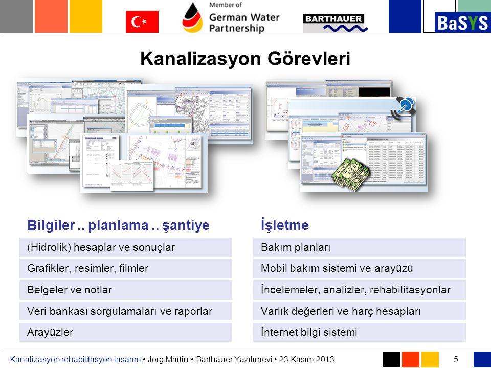 Kanalizasyon rehabilitasyon tasarım • Jörg Martin • Barthauer Yazılımevi • 23 Kasım 2013 Kanalizasyon Görevleri 5 Bilgiler.. planlama.. şantiye (Hidro