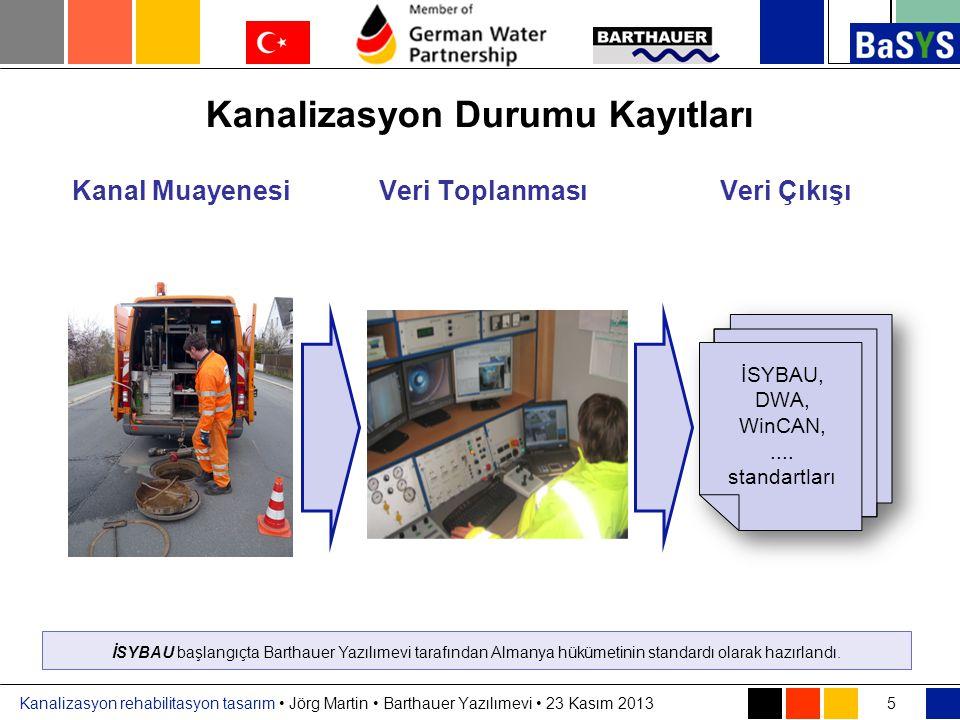 Kanalizasyon rehabilitasyon tasarım • Jörg Martin • Barthauer Yazılımevi • 23 Kasım 2013 Kanalizasyon Durumu Kayıtları 5 Atık Su Arıtma Tesisi Kanal A