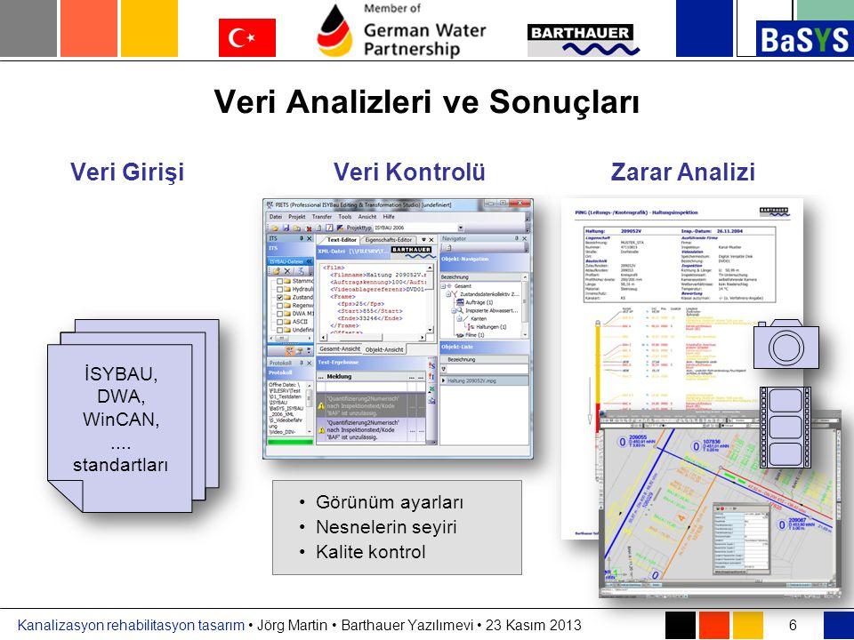 Kanalizasyon rehabilitasyon tasarım • Jörg Martin • Barthauer Yazılımevi • 23 Kasım 2013 Veri Analizleri ve Sonuçları 6 Veri GirişiVeri KontrolüZarar