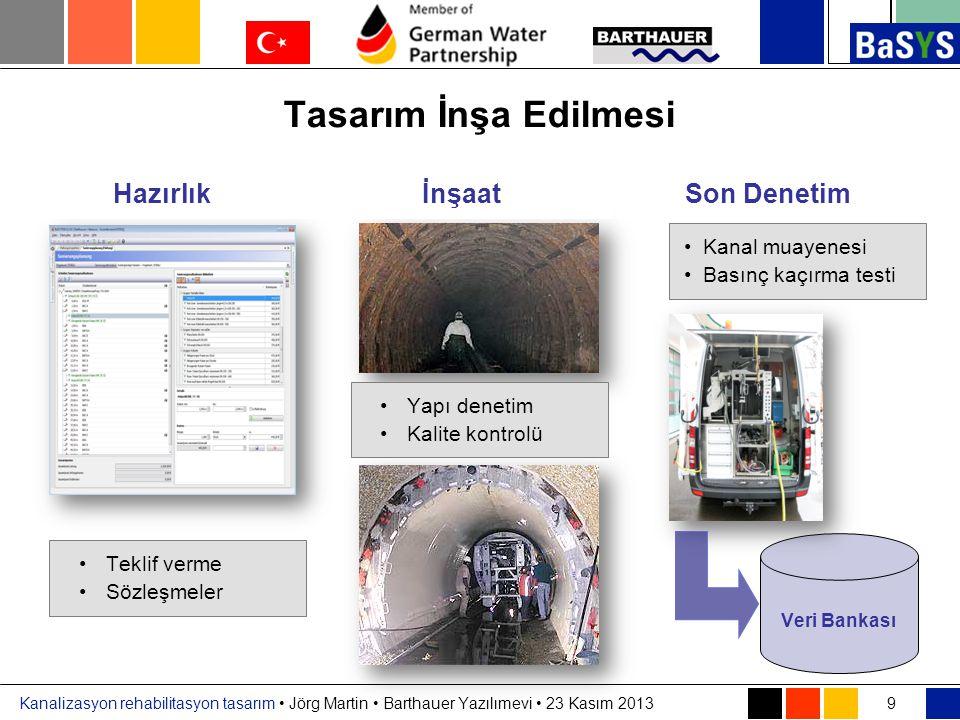 Kanalizasyon rehabilitasyon tasarım • Jörg Martin • Barthauer Yazılımevi • 23 Kasım 2013 Veri Bankası Tasarım İnşa Edilmesi 9 HazırlıkİnşaatSon Deneti
