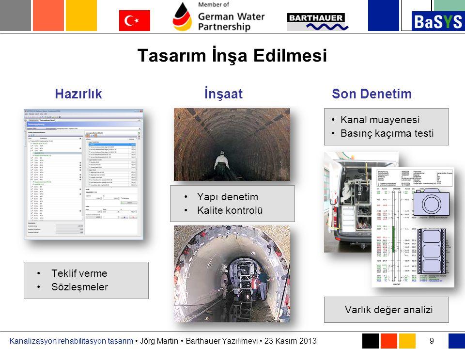 Kanalizasyon rehabilitasyon tasarım • Jörg Martin • Barthauer Yazılımevi • 23 Kasım 2013 Tasarım İnşa Edilmesi 9 HazırlıkİnşaatSon Denetim •Teklif ver