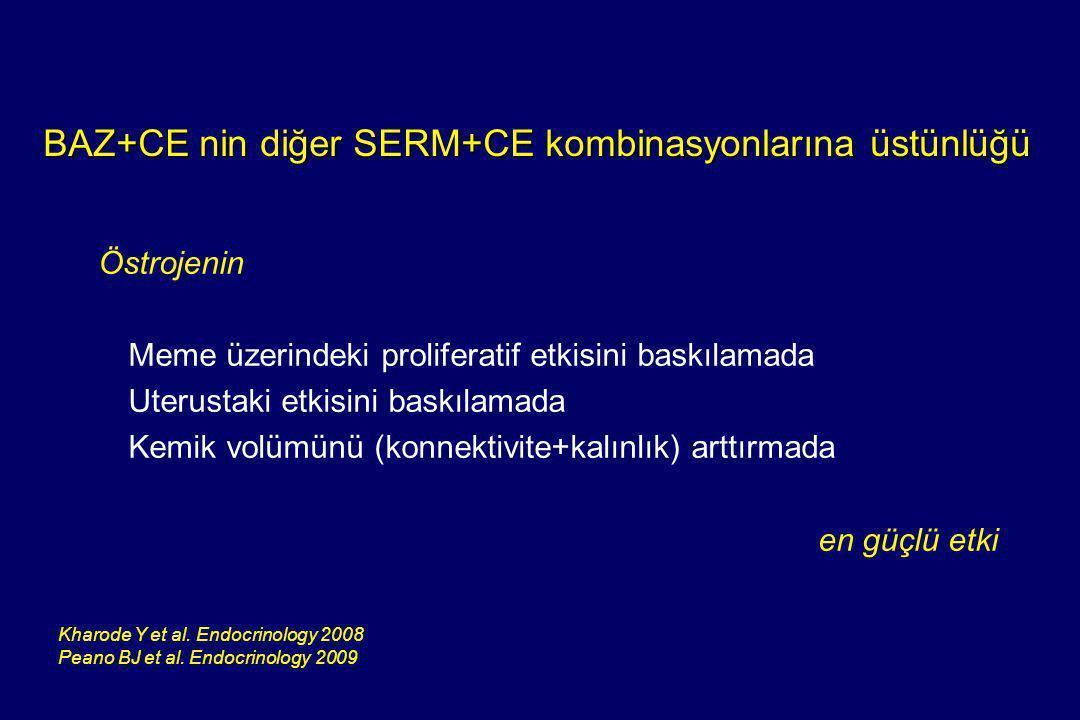 BAZ+CE nin diğer SERM+CE kombinasyonlarına üstünlüğü Östrojenin Meme üzerindeki proliferatif etkisini baskılamada Uterustaki etkisini baskılamada Kemi