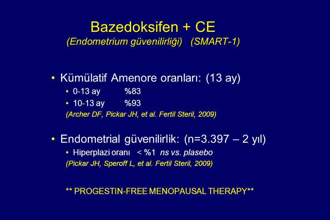 Bazedoksifen + CE (Endometrium güvenilirliği) (SMART-1) •Kümülatif Amenore oranları: (13 ay) •0-13 ay%83 •10-13 ay %93 (Archer DF, Pickar JH, et al. F