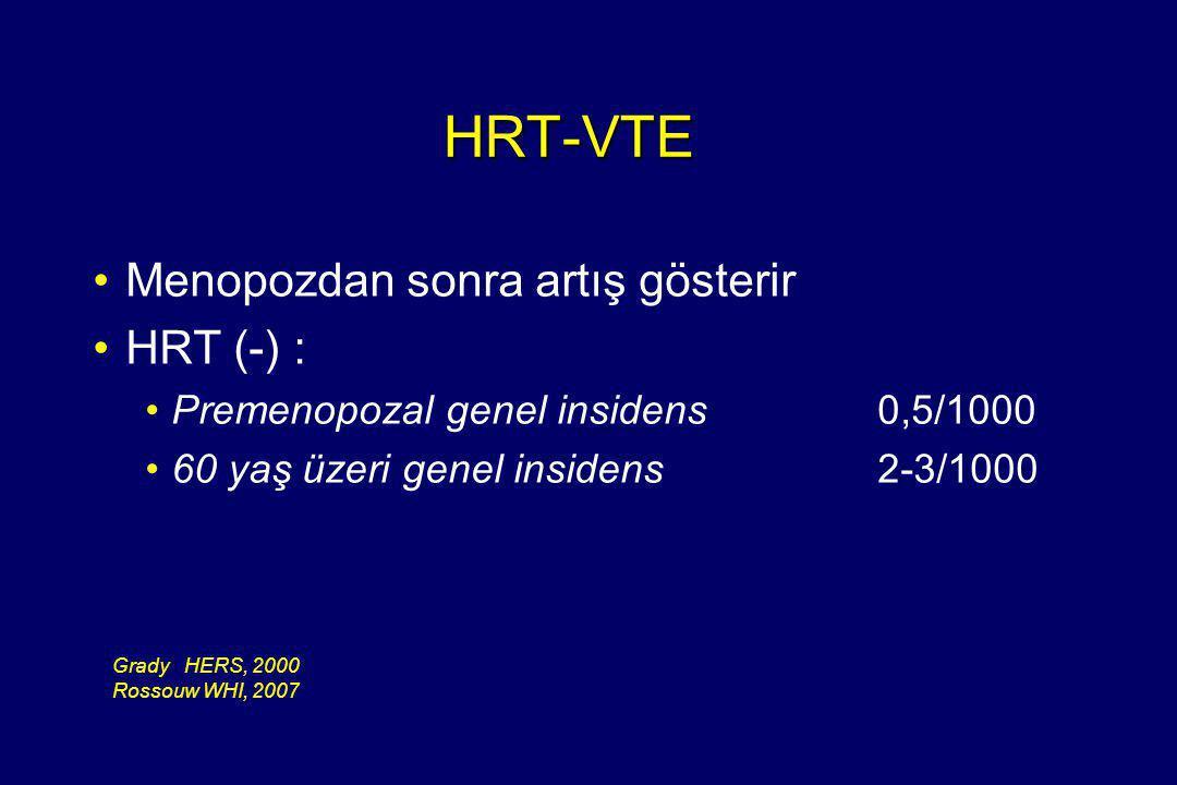 HRT-VTE (VERİLİŞ YOLU - TROMBİN) •Oral yol (östrojen) •Karaciğer üzerinden E1 potensi ile trombin üretimi •Protrombin Aktivasyon Peptid (F1+2) plazma konsantrasyonu •Trombin jenerasyonu •Antitrombin konsantrasyonu •Transdermal yol bu trombotik etkileri göstermez Lowe GD, Thromb Haemost, 2001 Scarabin PY, Arterioscler Thromb Vasc Biol, 1997 Oger E, Arterioscler Thromb Vasc Biol, 2003 Bagot CN, J Thromb Haemost, 2010