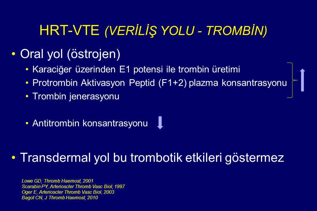 HRT-VTE (VERİLİŞ YOLU - APC) •Oral yol (östrojen) •Aktive Protein C (APC) Rezistansını arttırır •APC, naturel antikoagulandır •Faktör V Leiden APC yi aktive eder •Mutasyon durumunda APC aktive edilemez ve koagulasyon artar •Transdermal yol APC aktivitesini bozmaz Hoibraaten E, Br J Haematol 2001 Post MS, Arterioscler Thromb Vasc Biol 2003 Canonico M, Menopause 2010
