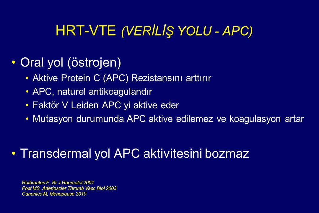 HRT-VTE (VERİLİŞ YOLU - APC) •Oral yol (östrojen) •Aktive Protein C (APC) Rezistansını arttırır •APC, naturel antikoagulandır •Faktör V Leiden APC yi
