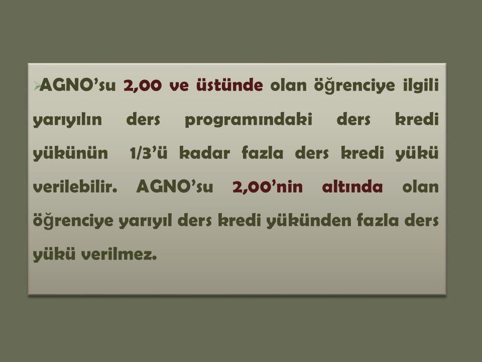  AGNO'su 2,00 ve üstünde olan ö ğ renciye ilgili yarıyılın ders programındaki ders kredi yükünün 1/3'ü kadar fazla ders kredi yükü verilebilir. AGNO'