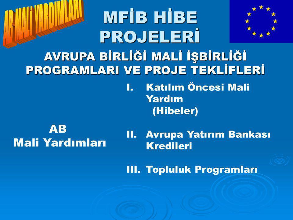MFİB HİBE PROJELERİ AVRUPA BİRLİĞİ MALİ İŞBİRLİĞİ PROGRAMLARI VE PROJE TEKLİFLERİ AB Mali Yardımları I.Katılım Öncesi Mali Yardım (Hibeler) II.Avrupa Yatırım Bankası Kredileri III.Topluluk Programları