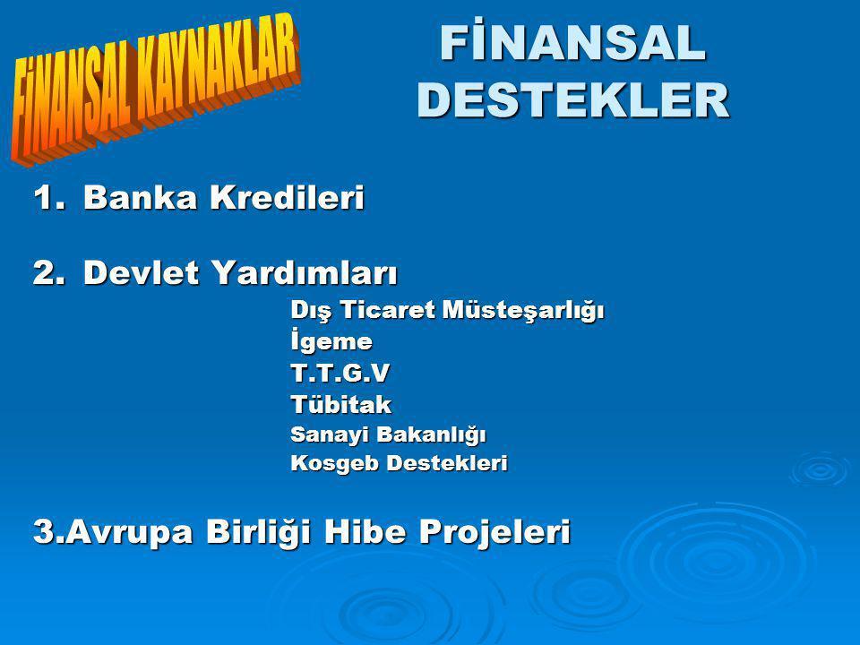 FİNANSAL DESTEKLER 1.Banka Kredileri 2.Devlet Yardımları Dış Ticaret Müsteşarlığı İgemeT.T.G.VTübitak Sanayi Bakanlığı Sanayi Bakanlığı Kosgeb Destekleri 3.Avrupa Birliği Hibe Projeleri