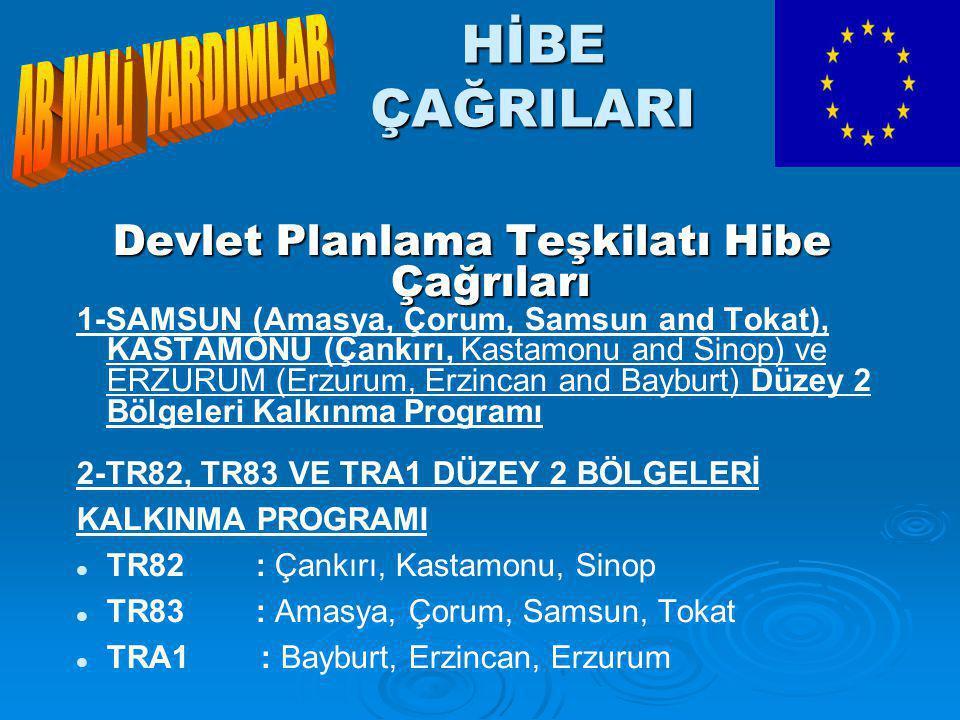 HİBE ÇAĞRILARI Devlet Planlama Teşkilatı Hibe Çağrıları 1-SAMSUN (Amasya, Çorum, Samsun and Tokat), KASTAMONU (Çankırı, Kastamonu and Sinop) ve ERZURUM (Erzurum, Erzincan and Bayburt) Düzey 2 Bölgeleri Kalkınma Programı 2-TR82, TR83 VE TRA1 DÜZEY 2 BÖLGELERİ KALKINMA PROGRAMI   TR82 : Çankırı, Kastamonu, Sinop   TR83 : Amasya, Çorum, Samsun, Tokat   TRA1 : Bayburt, Erzincan, Erzurum