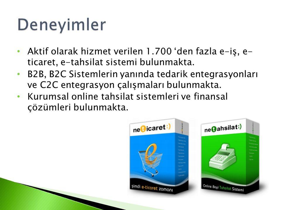 • Aktif olarak hizmet verilen 1.700 'den fazla e-iş, e- ticaret, e-tahsilat sistemi bulunmakta.