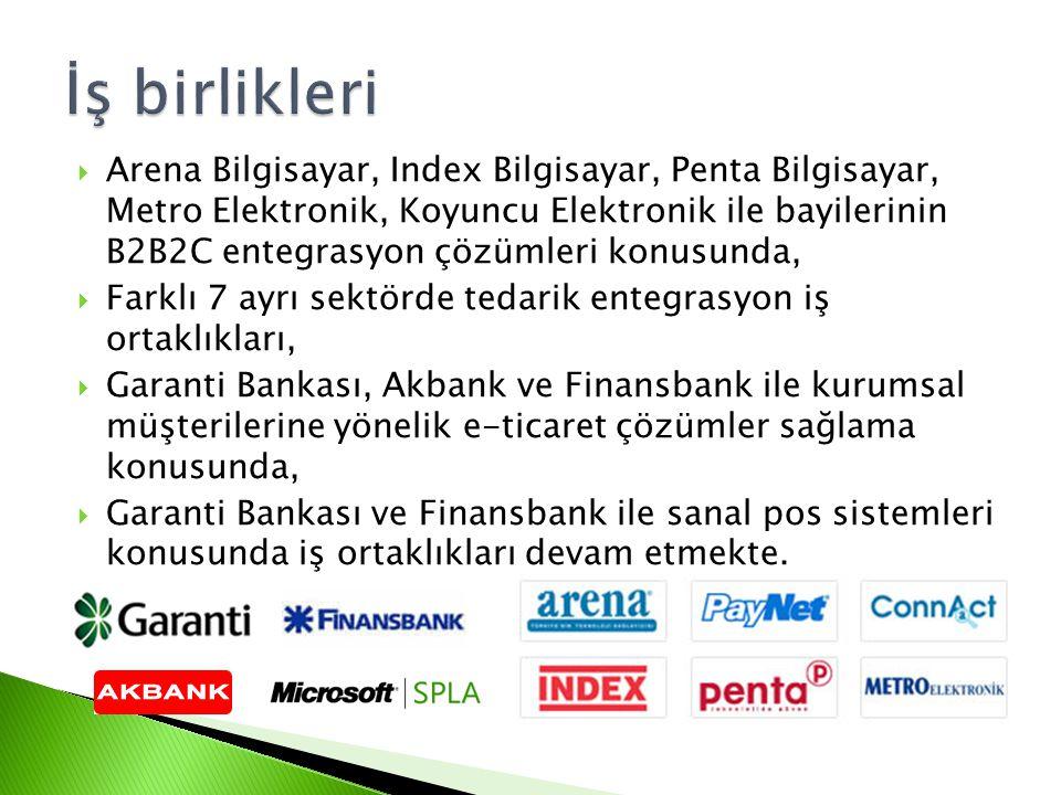  Arena Bilgisayar, Index Bilgisayar, Penta Bilgisayar, Metro Elektronik, Koyuncu Elektronik ile bayilerinin B2B2C entegrasyon çözümleri konusunda,  Farklı 7 ayrı sektörde tedarik entegrasyon iş ortaklıkları,  Garanti Bankası, Akbank ve Finansbank ile kurumsal müşterilerine yönelik e-ticaret çözümler sağlama konusunda,  Garanti Bankası ve Finansbank ile sanal pos sistemleri konusunda iş ortaklıkları devam etmekte.