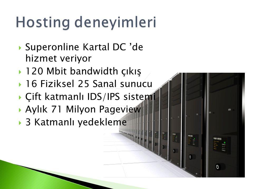  Superonline Kartal DC 'de hizmet veriyor  120 Mbit bandwidth çıkış  16 Fiziksel 25 Sanal sunucu  Çift katmanlı IDS/IPS sistemi  Aylık 71 Milyon Pageview  3 Katmanlı yedekleme