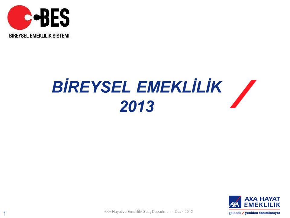 AXA Hayat ve Emeklilik Satış Departmanı – Ocak 2013 1 BİREYSEL EMEKLİLİK 2013