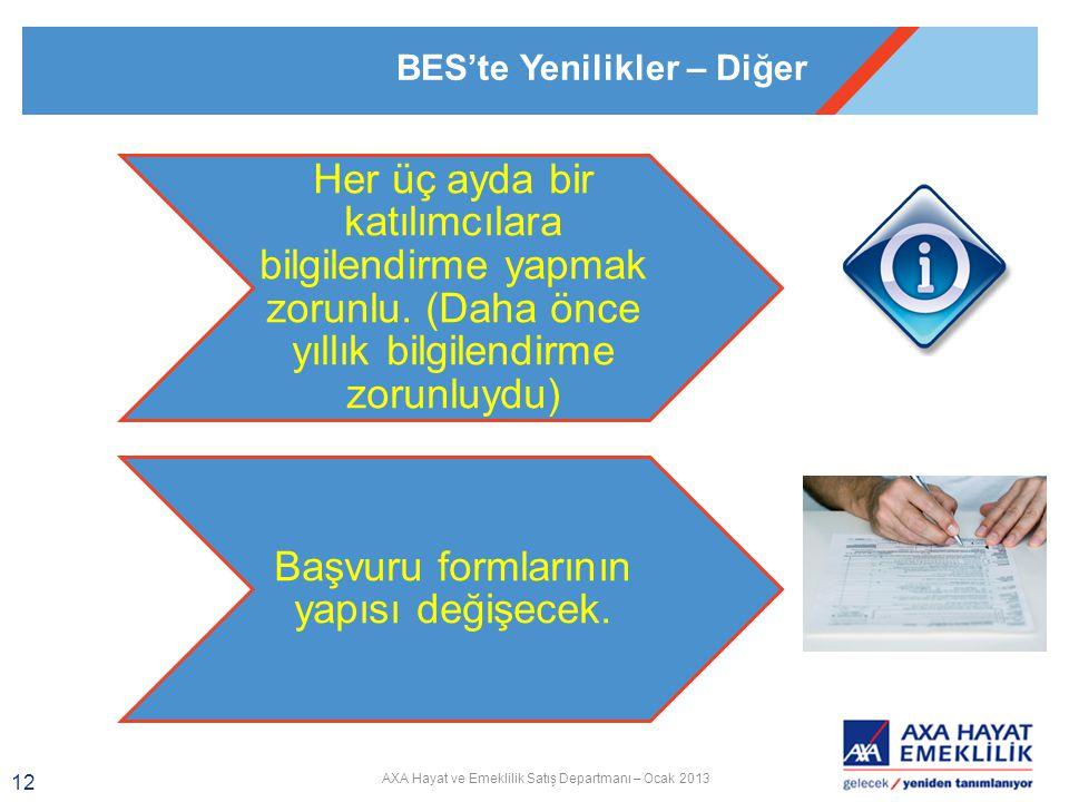 AXA Hayat ve Emeklilik Satış Departmanı – Ocak 2013 12 Her üç ayda bir katılımcılara bilgilendirme yapmak zorunlu. (Daha önce yıllık bilgilendirme zor