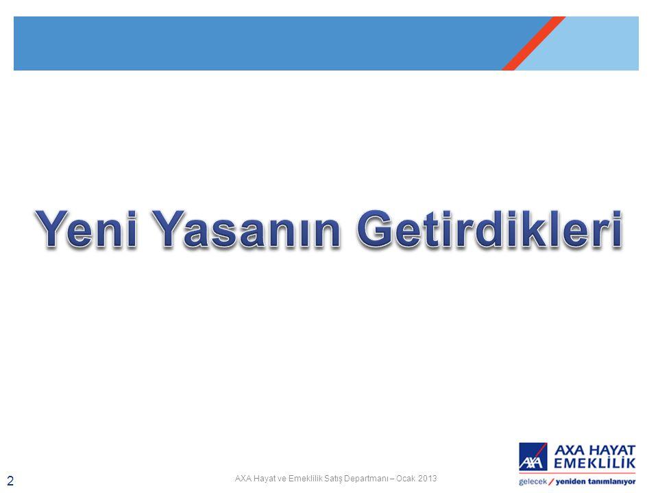AXA Hayat ve Emeklilik Satış Departmanı – Ocak 2013 13 Uzaktan satışa izin veren düzenleme yapıldı.