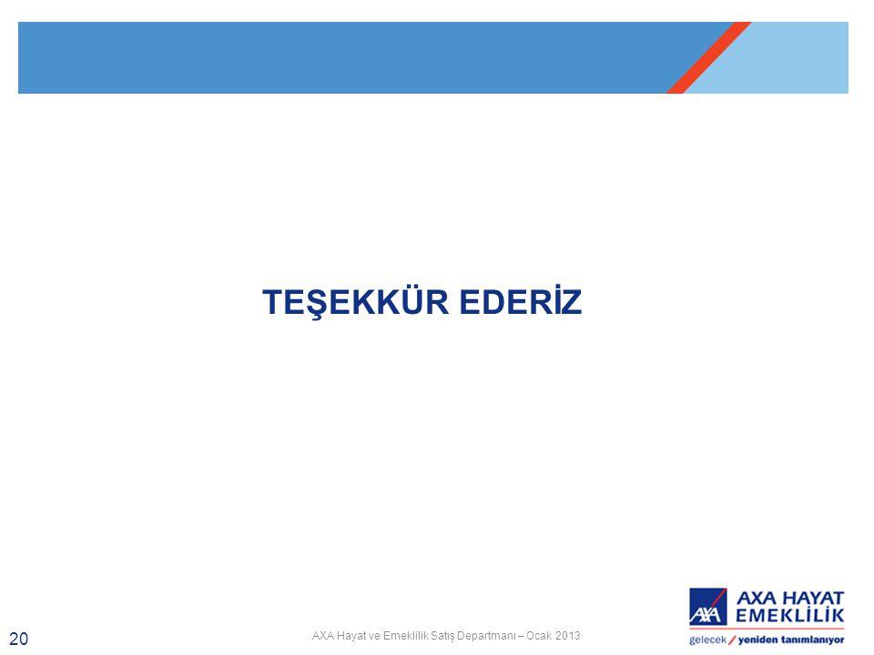 AXA Hayat ve Emeklilik Satış Departmanı – Ocak 2013 20 TEŞEKKÜR EDERİZ
