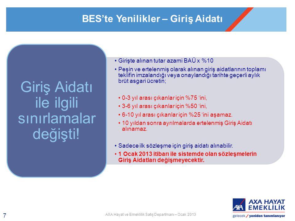 AXA Hayat ve Emeklilik Satış Departmanı – Ocak 2013 8 •Örneğin BAÜ 969 TL ise; •Sisteme girişte alınacak azami Giriş Aidatı 96 TL olacaktır.