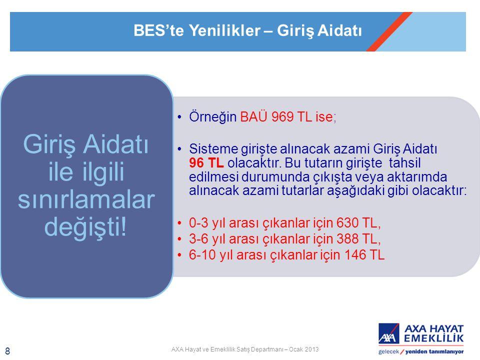 AXA Hayat ve Emeklilik Satış Departmanı – Ocak 2013 8 •Örneğin BAÜ 969 TL ise; •Sisteme girişte alınacak azami Giriş Aidatı 96 TL olacaktır. Bu tutarı