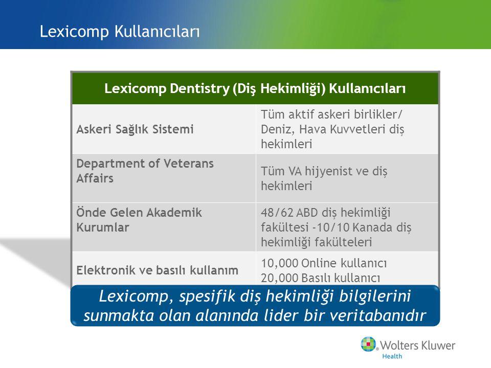  Lexicomp diş hekimliği ile ilgili spesifik farmakolojik bilgilere hızlı erişim sunarak diş hekimlerine zaman kazandırmaktadır  Diş Tedavisi Üzerindeki Etkiler  Kanama Üzerindeki Etkiler  Lokal Anestezi / Damarlar İle İlgili Önlemler  İlaç kategorileri ve dozaj bilgileri  Profesyonel Diş Hekimleri tarafından kullanılmaktadır  İlaçların formüler kayıtlı listelerini içermektedir Lexicomp neden daha iyi bir çözümdür