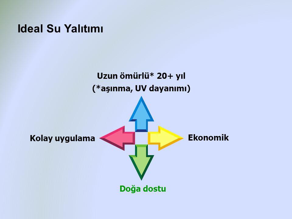 Ideal Su Yalıtımı Uzun ömürlü* 20+ yıl (*aşınma, UV dayanımı) Kolay uygulama Doğa dostu Ekonomik