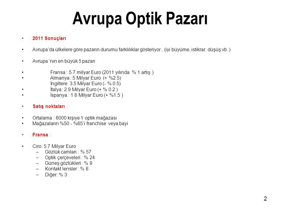 2 Avrupa Optik Pazarı •2011 Sonuçları •Avrupa'da ülkelere göre pazarın durumu farklılıklar gösteriyor, (iyi büyüme, istikrar, düşüş vb. ) •Avrupa 'nın