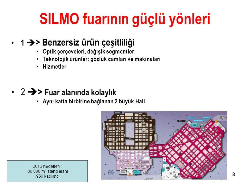 8 SILMO fuarının güçlü yönleri • 1  > Benzersiz ürün çeşitliliği • Optik çerçeveleri, değişik segmentler • Teknolojik ürünler: gözlük camları ve maki