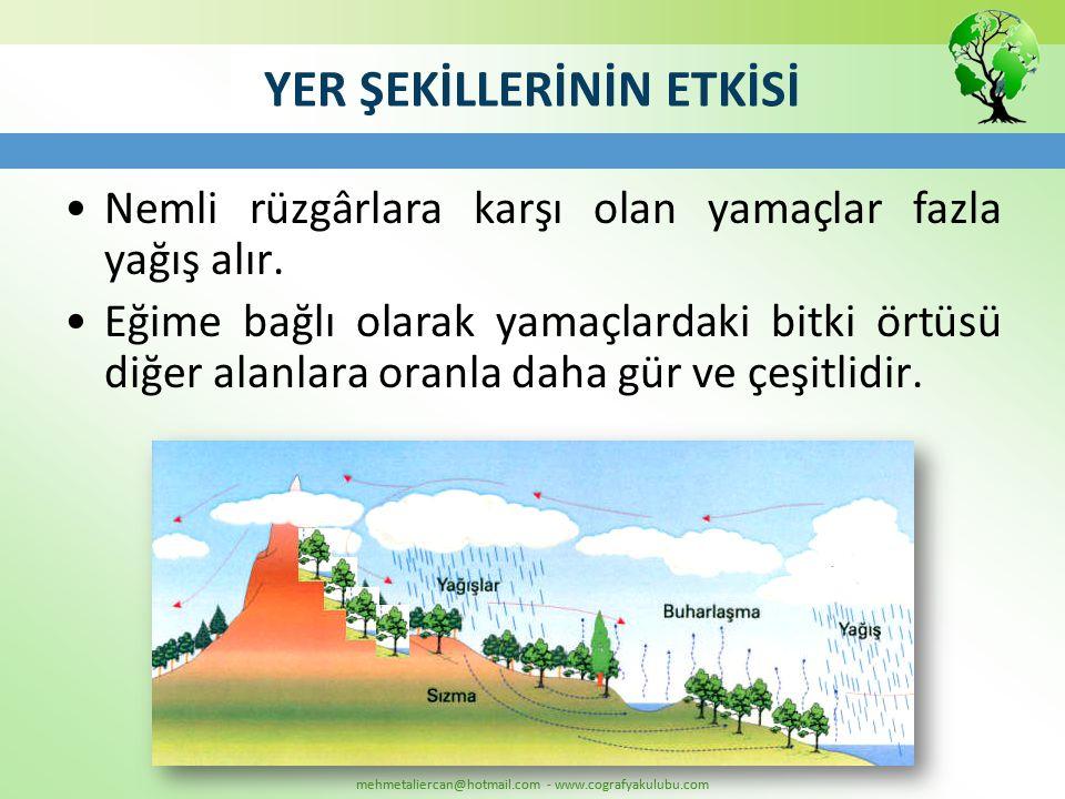 mehmetaliercan@hotmail.com - www.cografyakulubu.com YER ŞEKİLLERİNİN ETKİSİ •Nemli rüzgârlara karşı olan yamaçlar fazla yağış alır. •Eğime bağlı olara