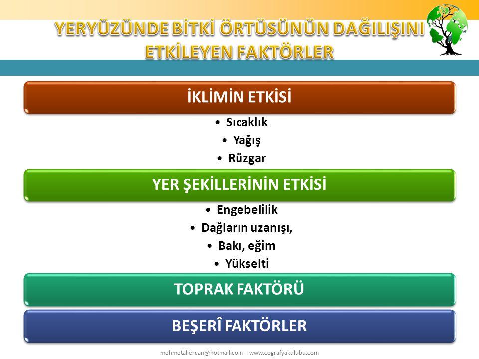 mehmetaliercan@hotmail.com - www.cografyakulubu.com İKLİMİN ETKİSİ •Sıcaklık •Yağış •Rüzgar YER ŞEKİLLERİNİN ETKİSİ •Engebelilik •Dağların uzanışı, •B