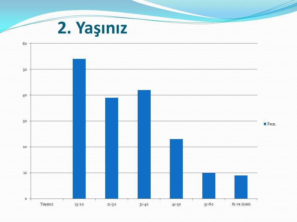 Anket katılımcılarından; Dilek ve temennide bulunanların görüşleri: (5-6 Temmuz 2013) Bu anket için çok geç kalınmıştır.