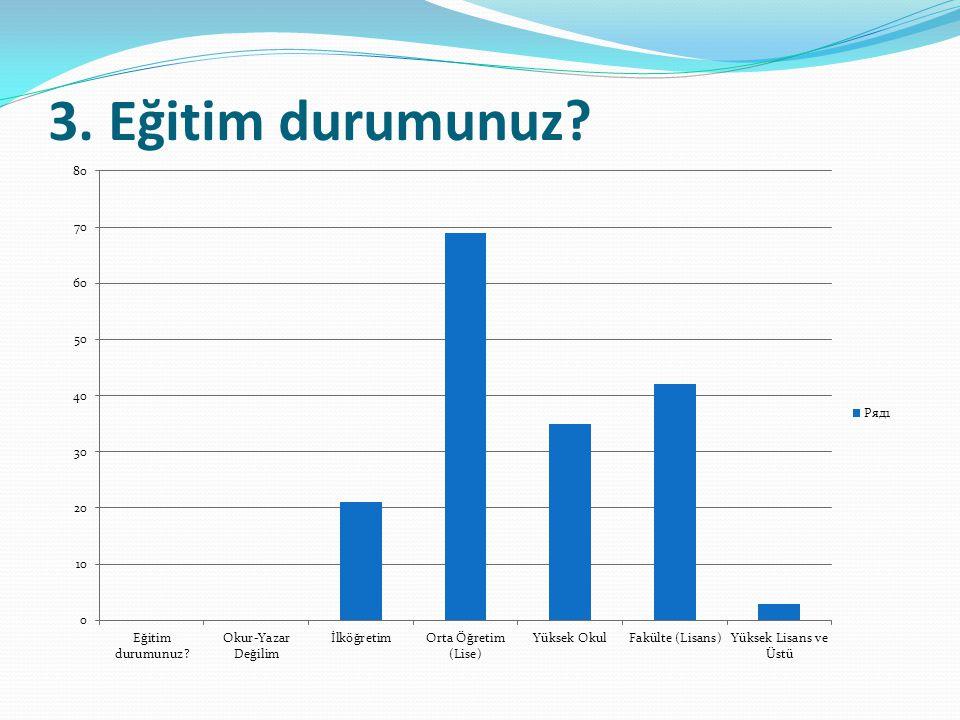 Anket katılımcılarından; Dilek ve temennide bulunanların görüşleri: (5-6 Temmuz 2013) Çok güzel bir anket yaptıpınız için telşekkürler. Çok faydalı bir anket.