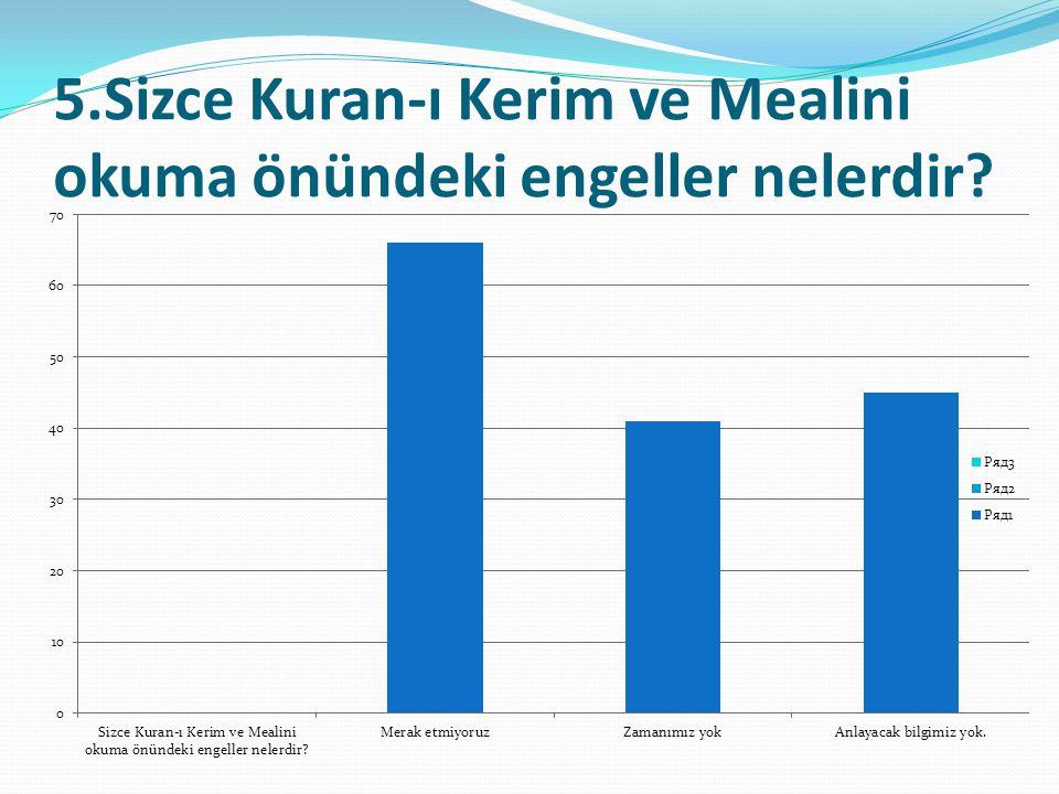TEŞEKKÜR  HUKUKİLİK:  Bu anket,  27.06.2013 tarih ve 22 sayılı yönetim kurulu kararımız  03.07.2013 tarih ve 05 sayılı, İl Dernekler Müdürlüğü'ne giden yazımız.
