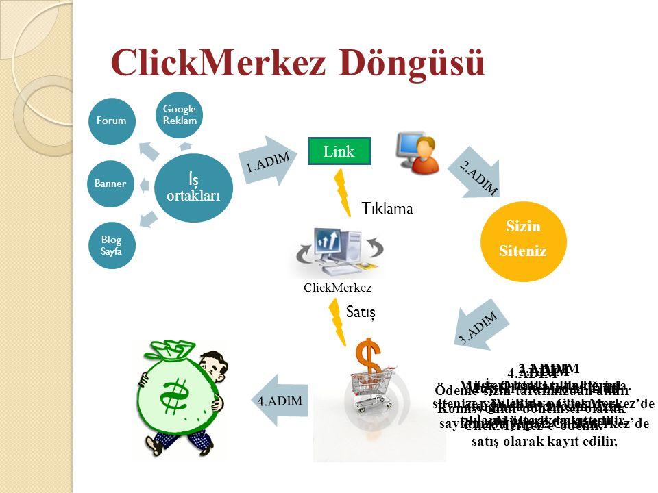 İ ş ortakları Google Reklam Forum Blog Sayfa Banner ClickMerkez Döngüsü ClickMerkez Link Sizin Siteniz 1.ADIM İş Ortakları linklerini WEB de paylaşır